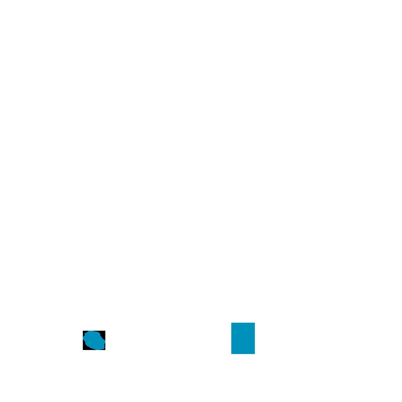 La Réunion - Mayotte